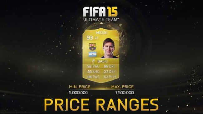 FIFA 15 Ultimate Team, Range Price